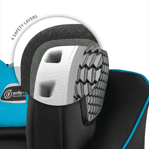 SafeMax Platinum Headrest