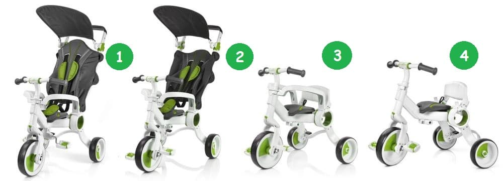 Galileo Stroller by Superpups.ru